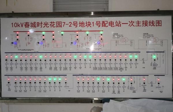 昆明春城时光花园7-2号地块10KV配电工程